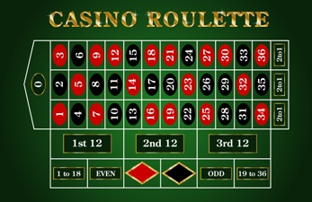 How to win in roulette sports betting system guide - Table tv a roulettes ...